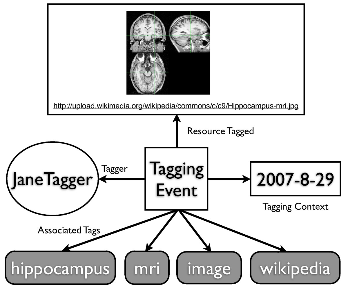 https://static-content.springer.com/image/art%3A10.1186%2F1471-2105-10-313/MediaObjects/12859_2009_Article_3043_Fig1_HTML.jpg
