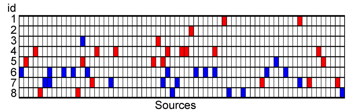 https://static-content.springer.com/image/art%3A10.1186%2F1471-2105-10-348/MediaObjects/12859_2009_Article_3078_Fig5_HTML.jpg