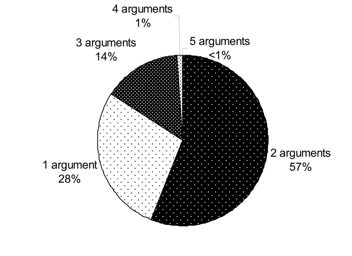 https://static-content.springer.com/image/art%3A10.1186%2F1471-2105-10-349/MediaObjects/12859_2009_Article_3079_Fig1_HTML.jpg
