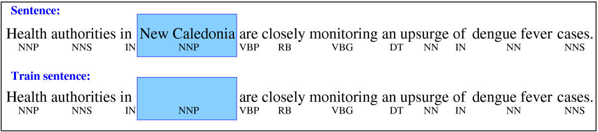https://static-content.springer.com/image/art%3A10.1186%2F1471-2105-10-385/MediaObjects/12859_2009_Article_3115_Fig1_HTML.jpg