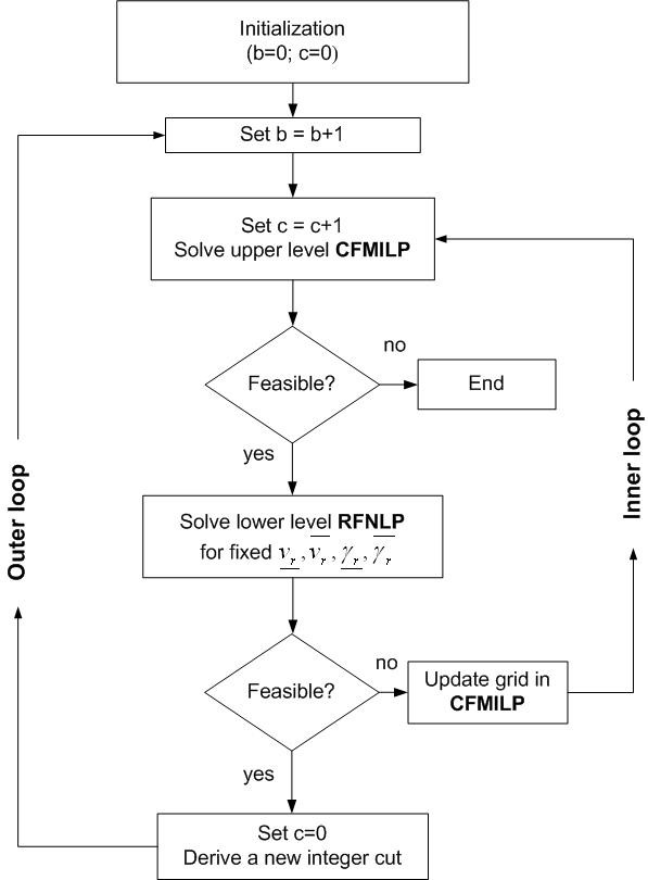 https://static-content.springer.com/image/art%3A10.1186%2F1471-2105-10-386/MediaObjects/12859_2009_Article_3116_Fig4_HTML.jpg