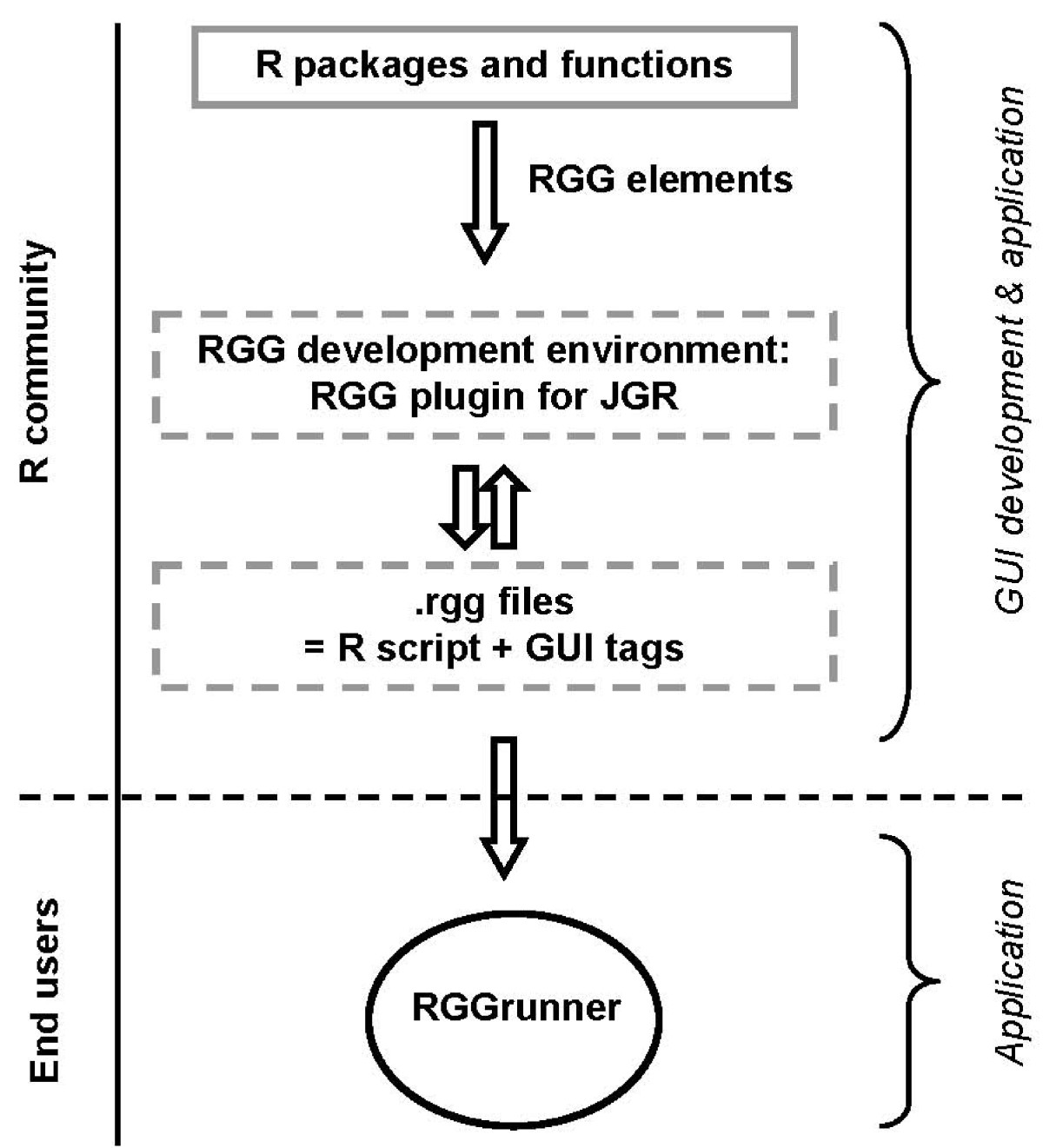 https://static-content.springer.com/image/art%3A10.1186%2F1471-2105-10-74/MediaObjects/12859_2008_Article_2804_Fig2_HTML.jpg