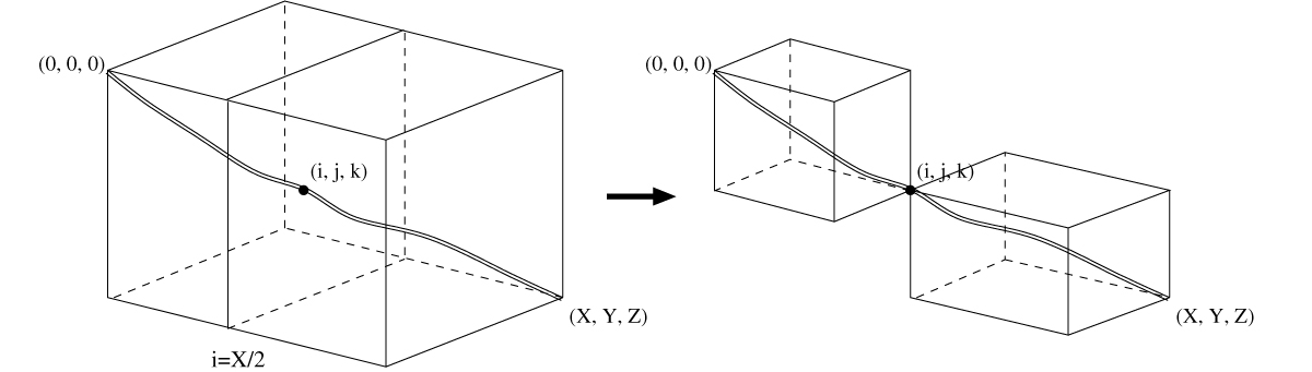 https://static-content.springer.com/image/art%3A10.1186%2F1471-2105-10-S1-S11/MediaObjects/12859_2009_Article_3194_Fig1_HTML.jpg