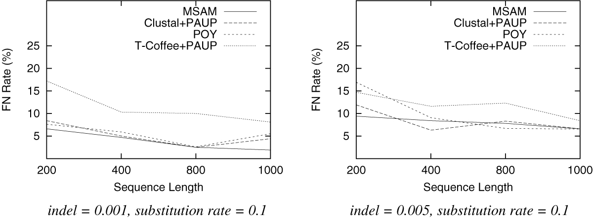 https://static-content.springer.com/image/art%3A10.1186%2F1471-2105-10-S1-S11/MediaObjects/12859_2009_Article_3194_Fig2_HTML.jpg
