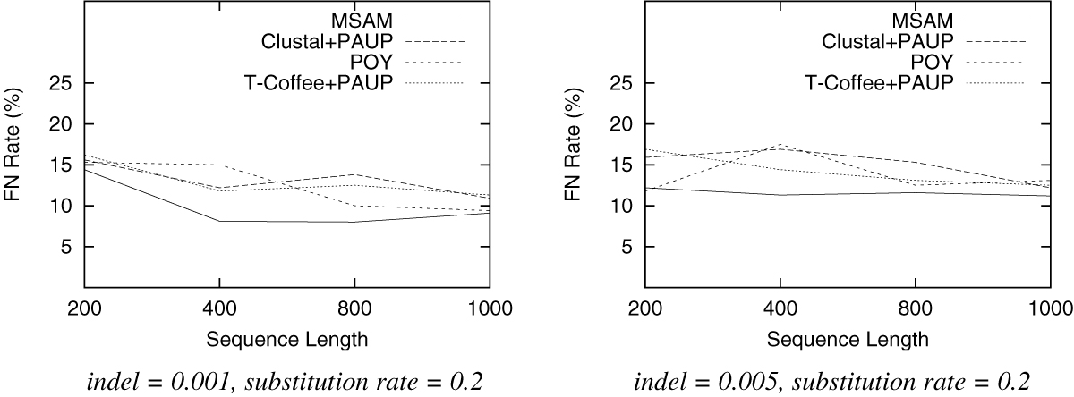 https://static-content.springer.com/image/art%3A10.1186%2F1471-2105-10-S1-S11/MediaObjects/12859_2009_Article_3194_Fig3_HTML.jpg