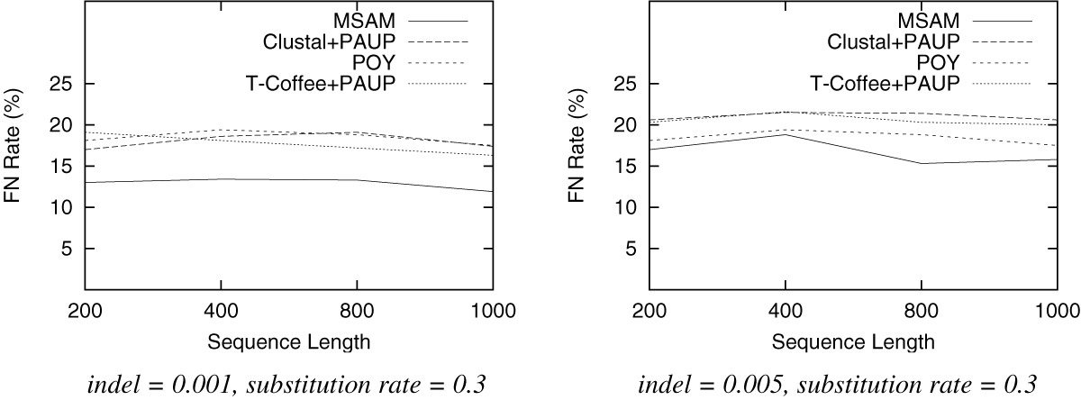 https://static-content.springer.com/image/art%3A10.1186%2F1471-2105-10-S1-S11/MediaObjects/12859_2009_Article_3194_Fig4_HTML.jpg