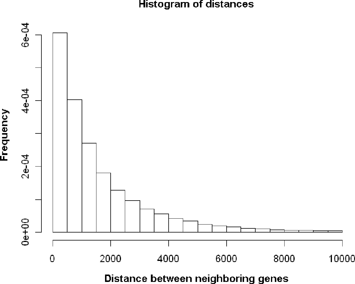 https://static-content.springer.com/image/art%3A10.1186%2F1471-2105-10-S1-S29/MediaObjects/12859_2009_Article_3212_Fig2_HTML.jpg