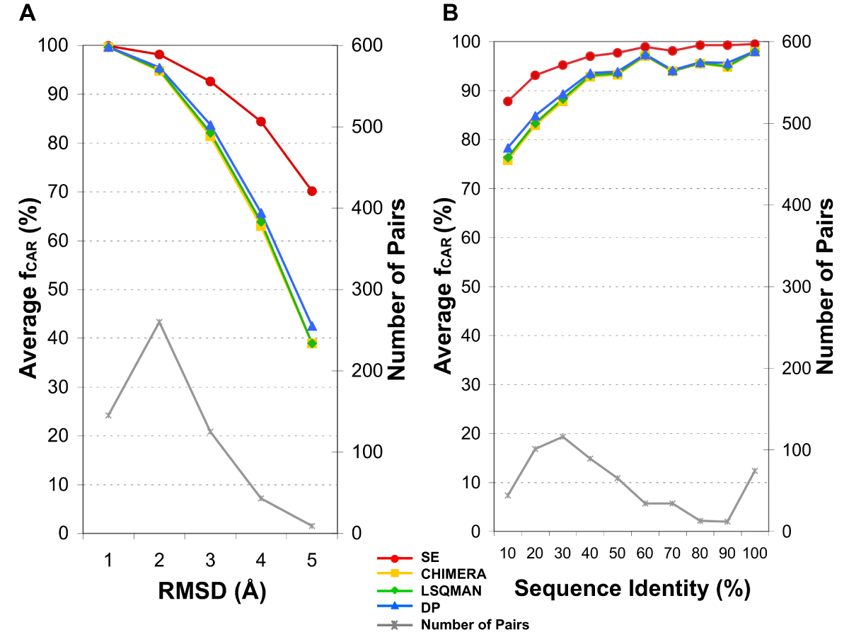 https://static-content.springer.com/image/art%3A10.1186%2F1471-2105-10-S1-S4/MediaObjects/12859_2009_Article_3187_Fig1_HTML.jpg