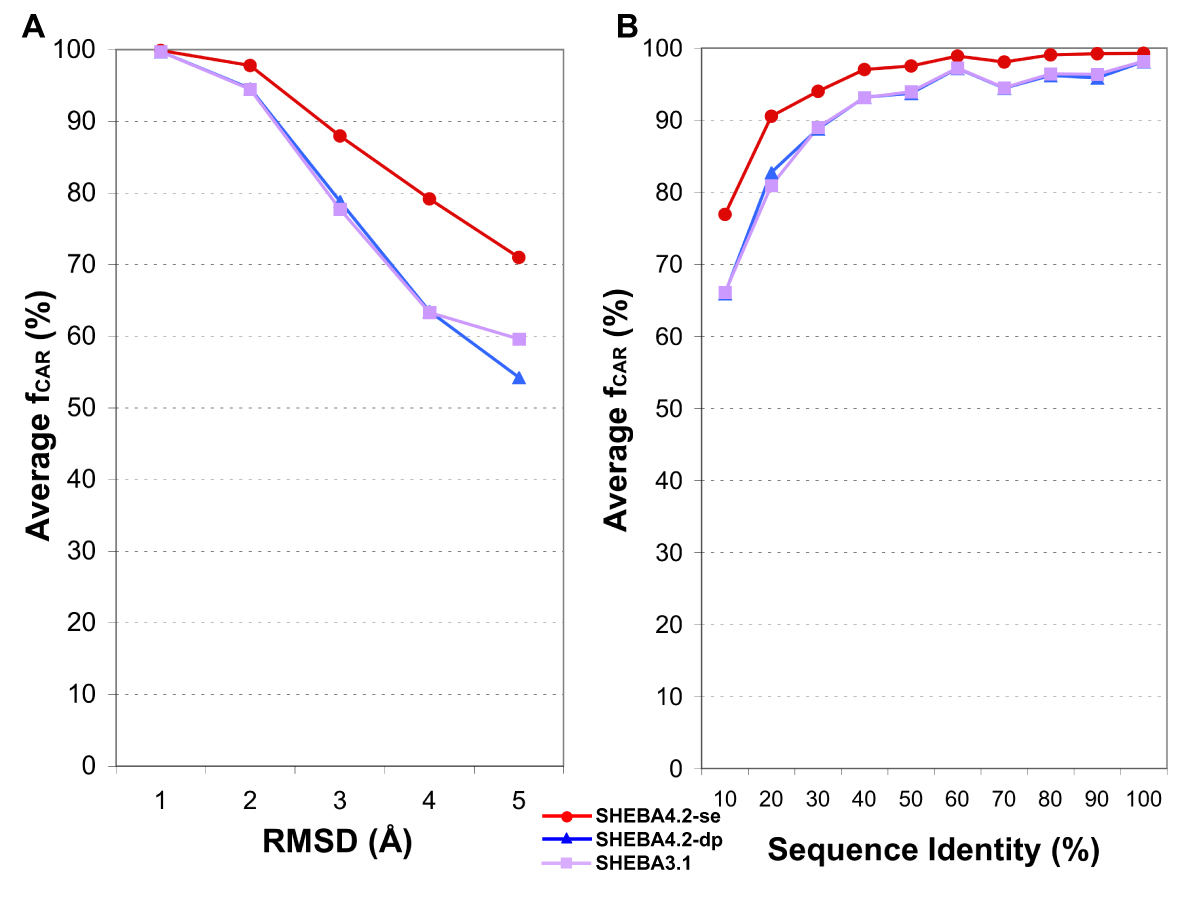 https://static-content.springer.com/image/art%3A10.1186%2F1471-2105-10-S1-S4/MediaObjects/12859_2009_Article_3187_Fig4_HTML.jpg