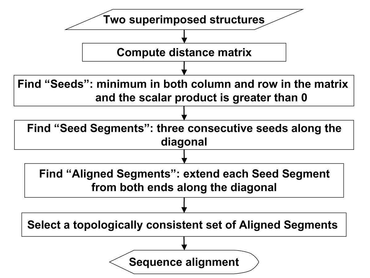 https://static-content.springer.com/image/art%3A10.1186%2F1471-2105-10-S1-S4/MediaObjects/12859_2009_Article_3187_Fig7_HTML.jpg