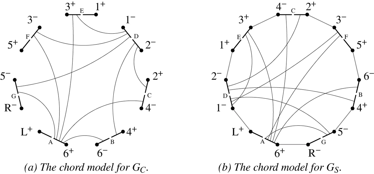 https://static-content.springer.com/image/art%3A10.1186%2F1471-2105-10-S1-S6/MediaObjects/12859_2009_Article_3189_Fig3_HTML.jpg