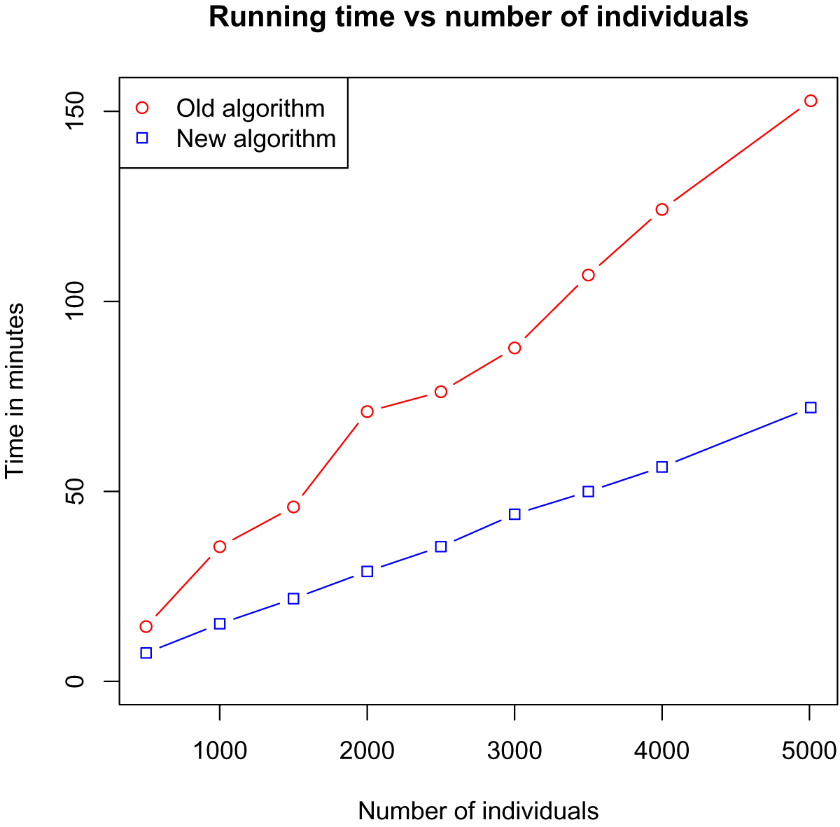 https://static-content.springer.com/image/art%3A10.1186%2F1471-2105-10-S1-S74/MediaObjects/12859_2009_Article_3257_Fig4_HTML.jpg