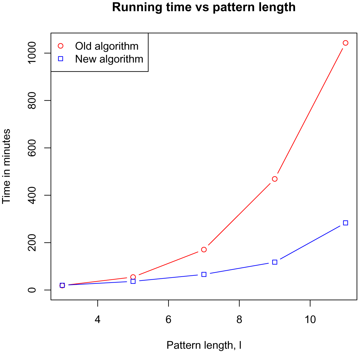 https://static-content.springer.com/image/art%3A10.1186%2F1471-2105-10-S1-S74/MediaObjects/12859_2009_Article_3257_Fig5_HTML.jpg
