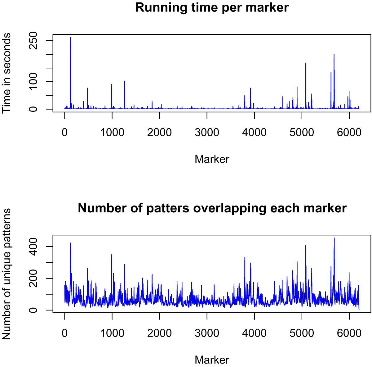 https://static-content.springer.com/image/art%3A10.1186%2F1471-2105-10-S1-S74/MediaObjects/12859_2009_Article_3257_Fig6_HTML.jpg