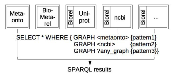 https://static-content.springer.com/image/art%3A10.1186%2F1471-2105-10-S10-S11/MediaObjects/12859_2009_Article_3379_Fig2_HTML.jpg