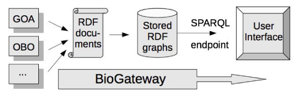 https://static-content.springer.com/image/art%3A10.1186%2F1471-2105-10-S10-S11/MediaObjects/12859_2009_Article_3379_Fig5_HTML.jpg
