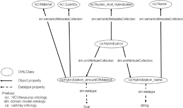 https://static-content.springer.com/image/art%3A10.1186%2F1471-2105-10-S10-S2/MediaObjects/12859_2009_Article_3370_Fig4_HTML.jpg