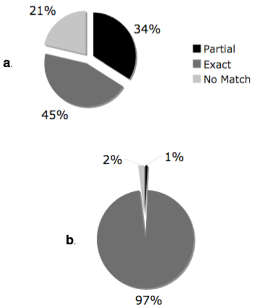 https://static-content.springer.com/image/art%3A10.1186%2F1471-2105-10-S9-S8/MediaObjects/12859_2009_Article_3359_Fig2_HTML.jpg