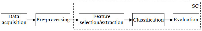 https://static-content.springer.com/image/art%3A10.1186%2F1471-2105-11-106/MediaObjects/12859_2009_Article_3563_Fig1_HTML.jpg