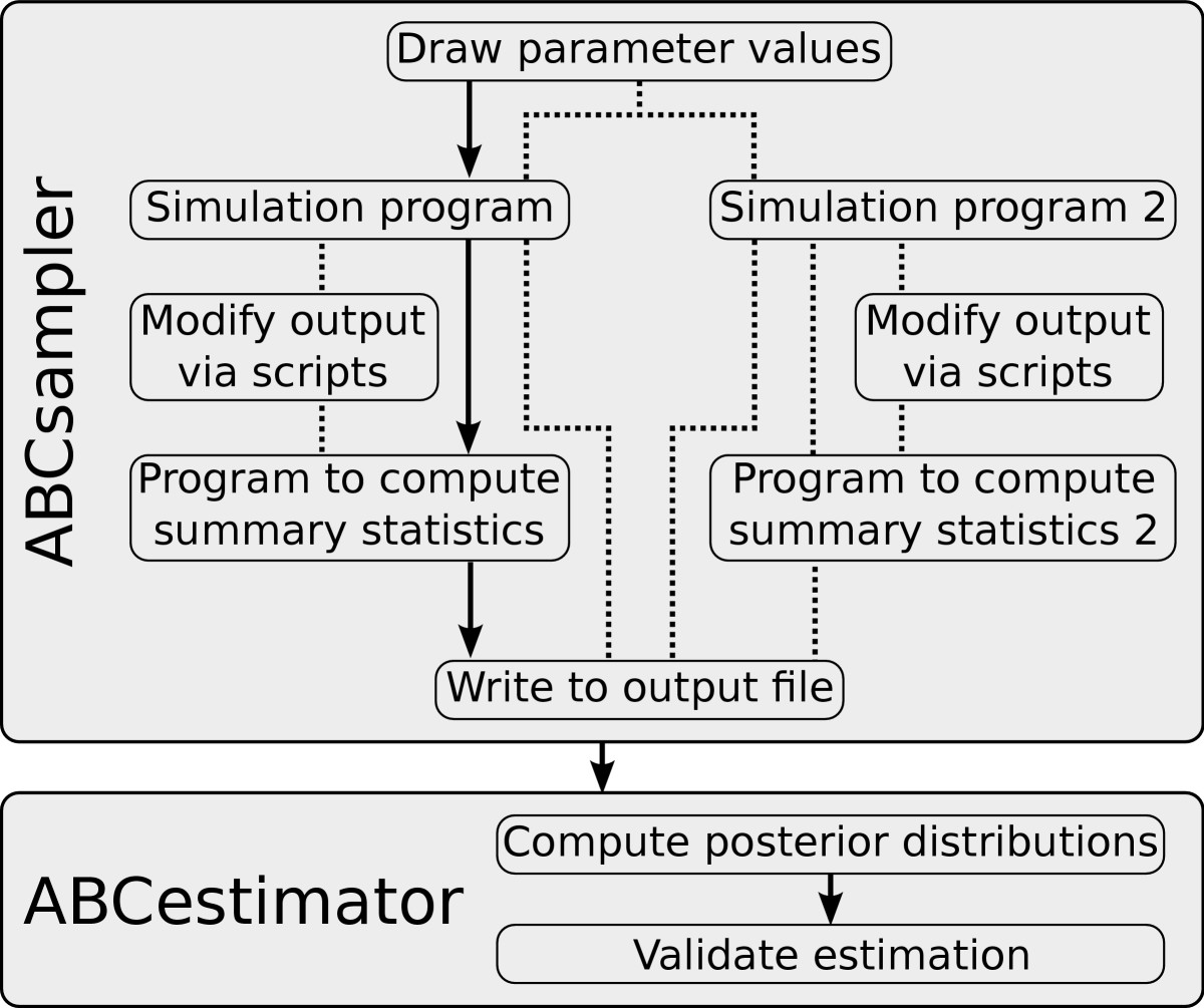 https://static-content.springer.com/image/art%3A10.1186%2F1471-2105-11-116/MediaObjects/12859_2009_Article_3573_Fig1_HTML.jpg