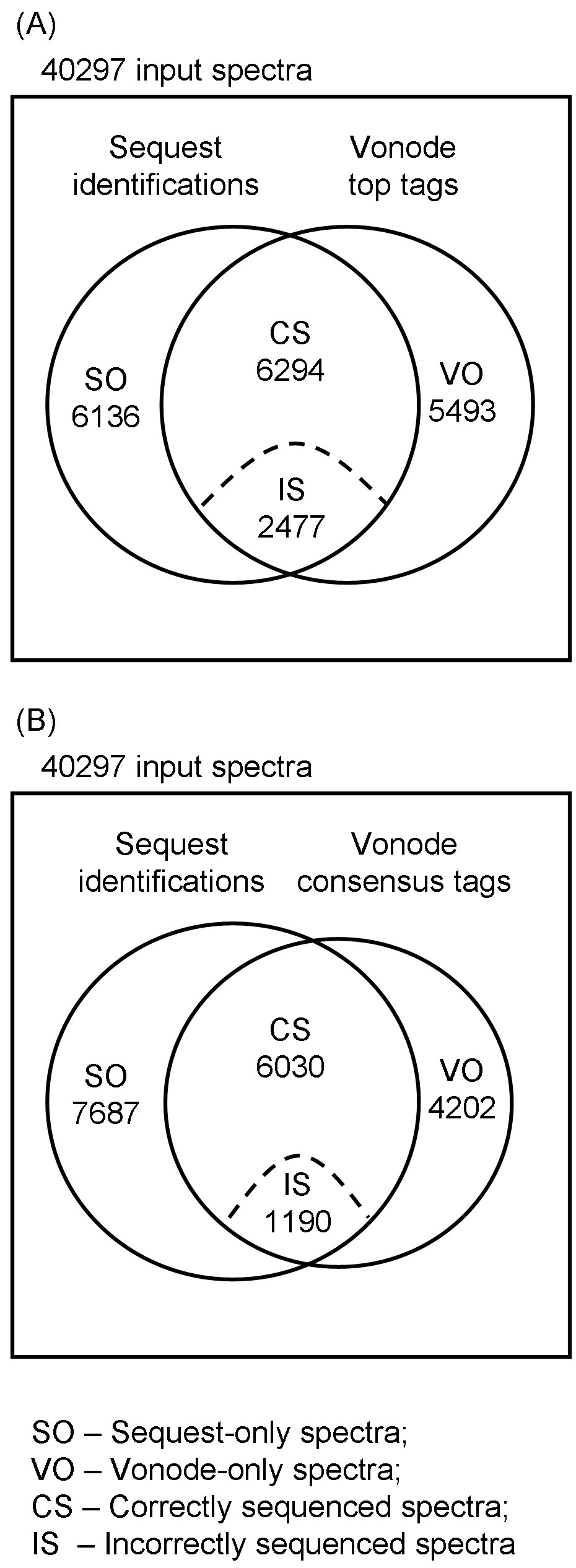 https://static-content.springer.com/image/art%3A10.1186%2F1471-2105-11-118/MediaObjects/12859_2009_Article_3575_Fig4_HTML.jpg