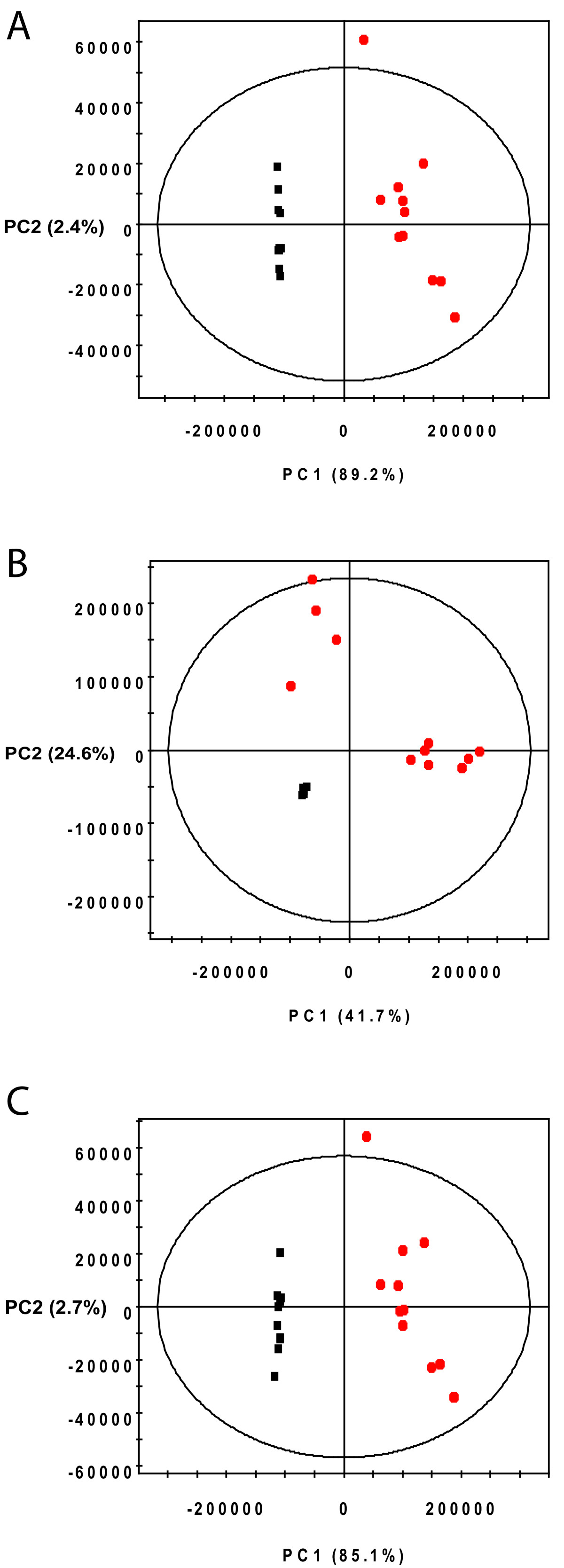 https://static-content.springer.com/image/art%3A10.1186%2F1471-2105-11-123/MediaObjects/12859_2009_Article_3580_Fig6_HTML.jpg
