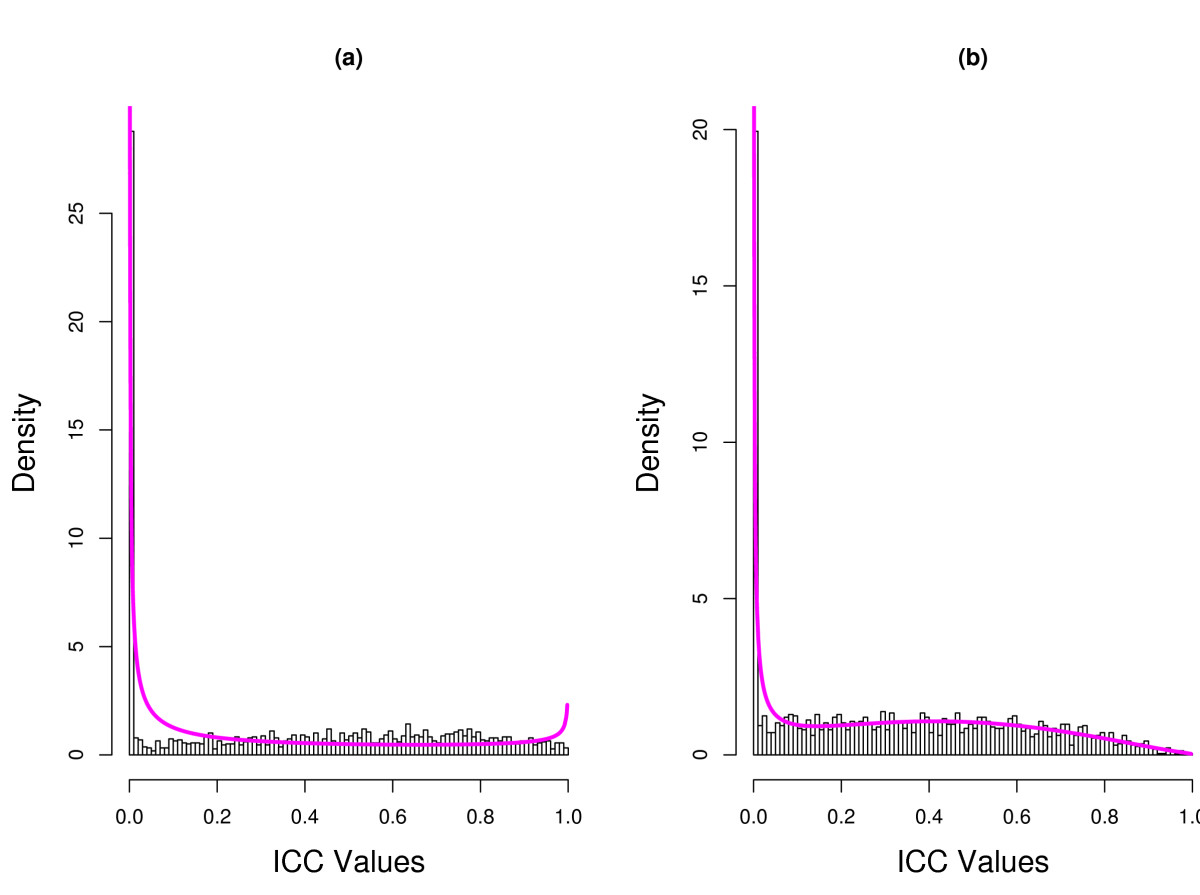 https://static-content.springer.com/image/art%3A10.1186%2F1471-2105-11-13/MediaObjects/12859_2009_Article_3470_Fig1_HTML.jpg