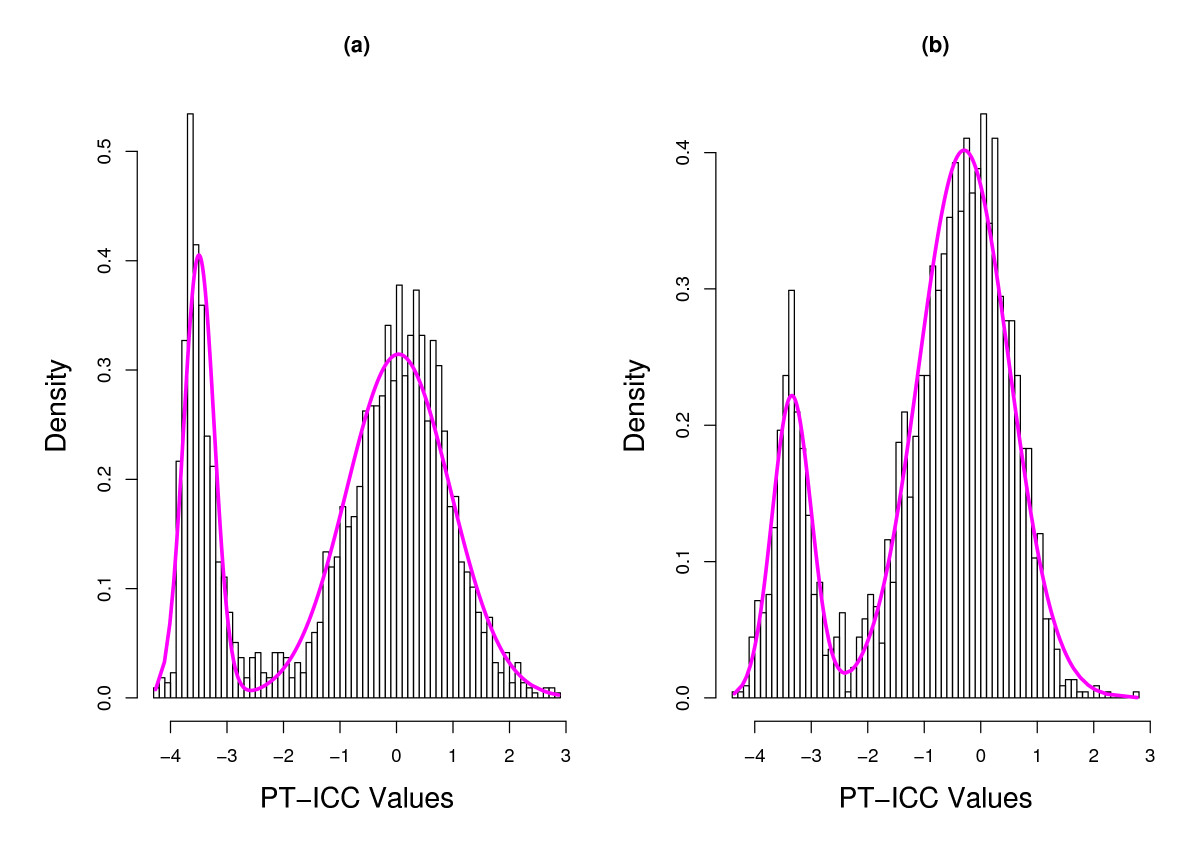 https://static-content.springer.com/image/art%3A10.1186%2F1471-2105-11-13/MediaObjects/12859_2009_Article_3470_Fig2_HTML.jpg