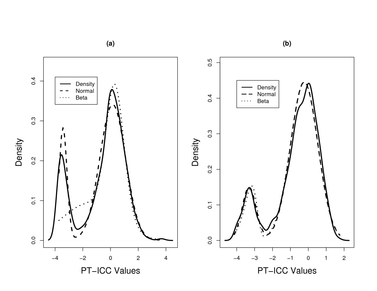 https://static-content.springer.com/image/art%3A10.1186%2F1471-2105-11-13/MediaObjects/12859_2009_Article_3470_Fig4_HTML.jpg