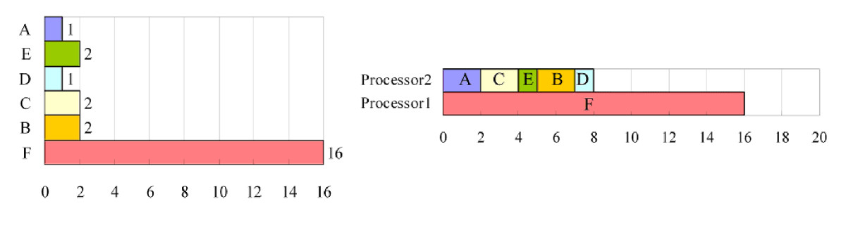https://static-content.springer.com/image/art%3A10.1186%2F1471-2105-11-132/MediaObjects/12859_2009_Article_3589_Fig4_HTML.jpg