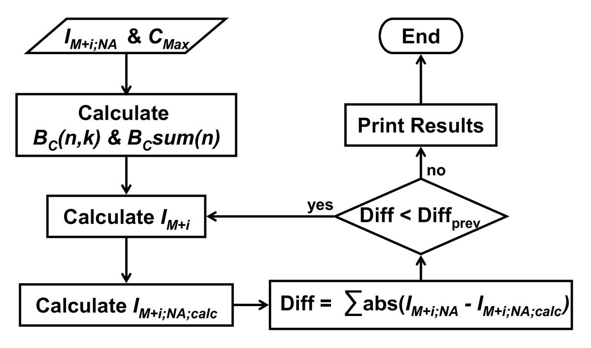 https://static-content.springer.com/image/art%3A10.1186%2F1471-2105-11-139/MediaObjects/12859_2009_Article_3596_Fig1_HTML.jpg