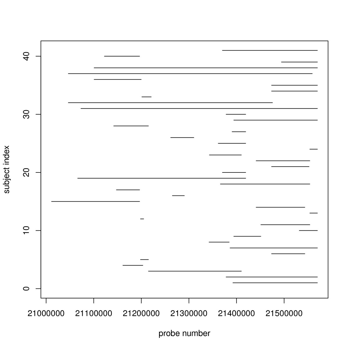 https://static-content.springer.com/image/art%3A10.1186%2F1471-2105-11-147/MediaObjects/12859_2009_Article_3604_Fig1_HTML.jpg