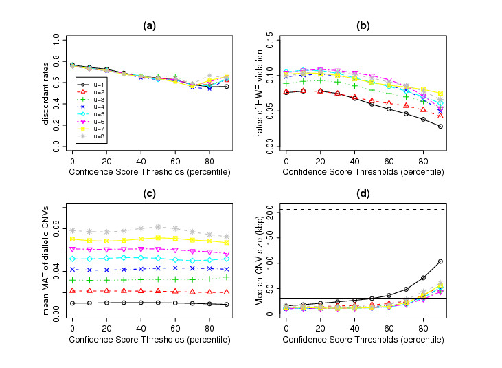 https://static-content.springer.com/image/art%3A10.1186%2F1471-2105-11-147/MediaObjects/12859_2009_Article_3604_Fig3_HTML.jpg
