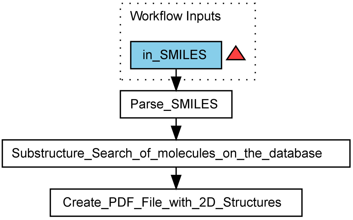 https://static-content.springer.com/image/art%3A10.1186%2F1471-2105-11-159/MediaObjects/12859_2009_Article_3616_Fig2_HTML.jpg