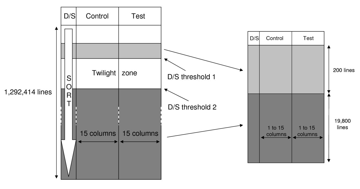 https://static-content.springer.com/image/art%3A10.1186%2F1471-2105-11-17/MediaObjects/12859_2009_Article_3474_Fig1_HTML.jpg