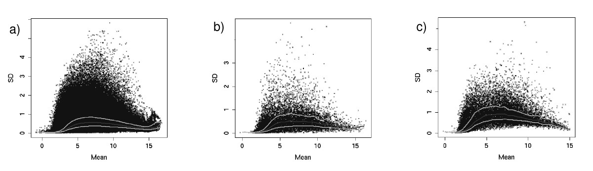 https://static-content.springer.com/image/art%3A10.1186%2F1471-2105-11-17/MediaObjects/12859_2009_Article_3474_Fig2_HTML.jpg