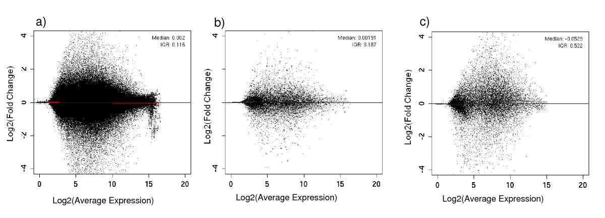 https://static-content.springer.com/image/art%3A10.1186%2F1471-2105-11-17/MediaObjects/12859_2009_Article_3474_Fig3_HTML.jpg