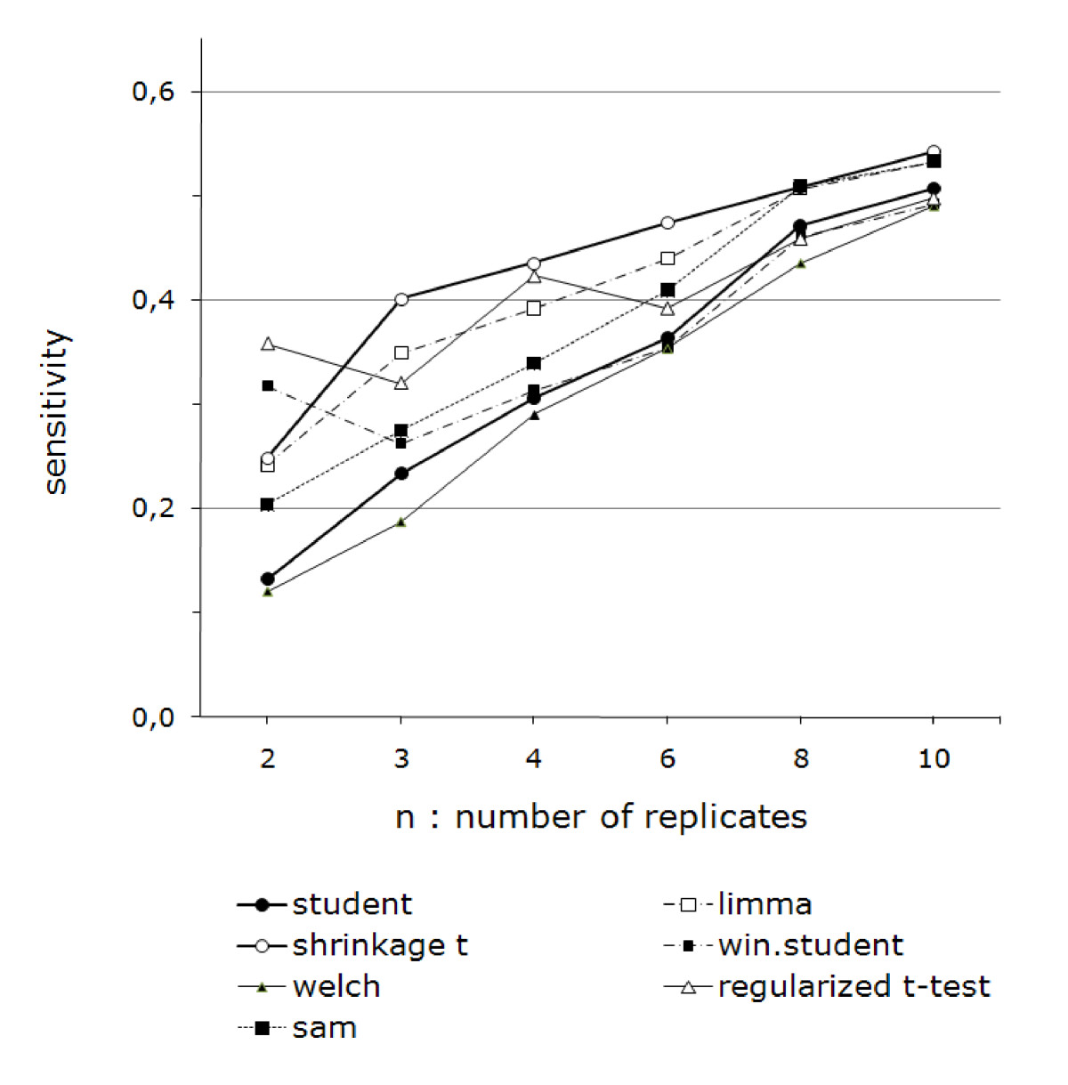 https://static-content.springer.com/image/art%3A10.1186%2F1471-2105-11-17/MediaObjects/12859_2009_Article_3474_Fig5_HTML.jpg
