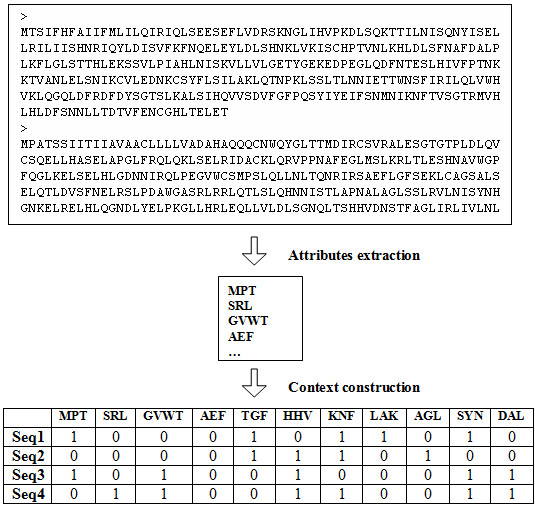 https://static-content.springer.com/image/art%3A10.1186%2F1471-2105-11-175/MediaObjects/12859_2009_Article_3632_Fig1_HTML.jpg