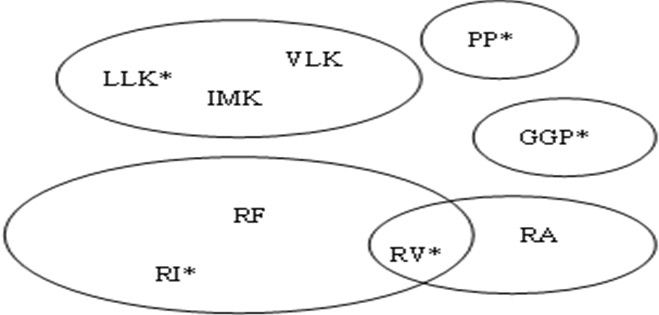https://static-content.springer.com/image/art%3A10.1186%2F1471-2105-11-175/MediaObjects/12859_2009_Article_3632_Fig2_HTML.jpg