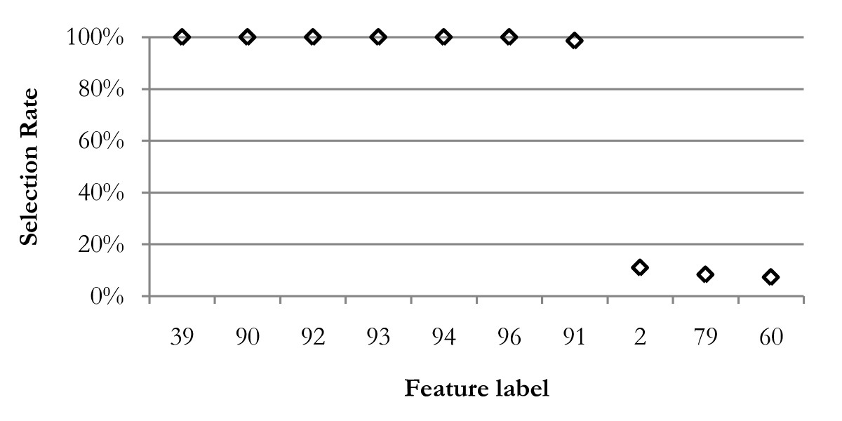 https://static-content.springer.com/image/art%3A10.1186%2F1471-2105-11-177/MediaObjects/12859_2009_Article_3634_Fig6_HTML.jpg
