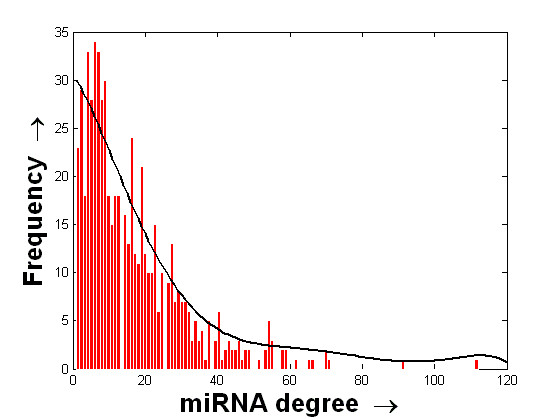 https://static-content.springer.com/image/art%3A10.1186%2F1471-2105-11-190/MediaObjects/12859_2009_Article_3647_Fig4_HTML.jpg