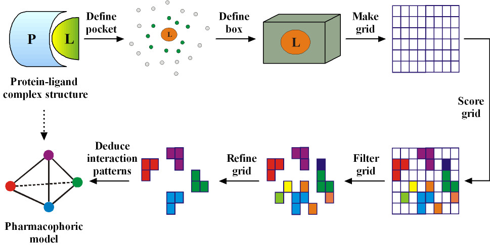 https://static-content.springer.com/image/art%3A10.1186%2F1471-2105-11-193/MediaObjects/12859_2009_Article_3650_Fig1_HTML.jpg