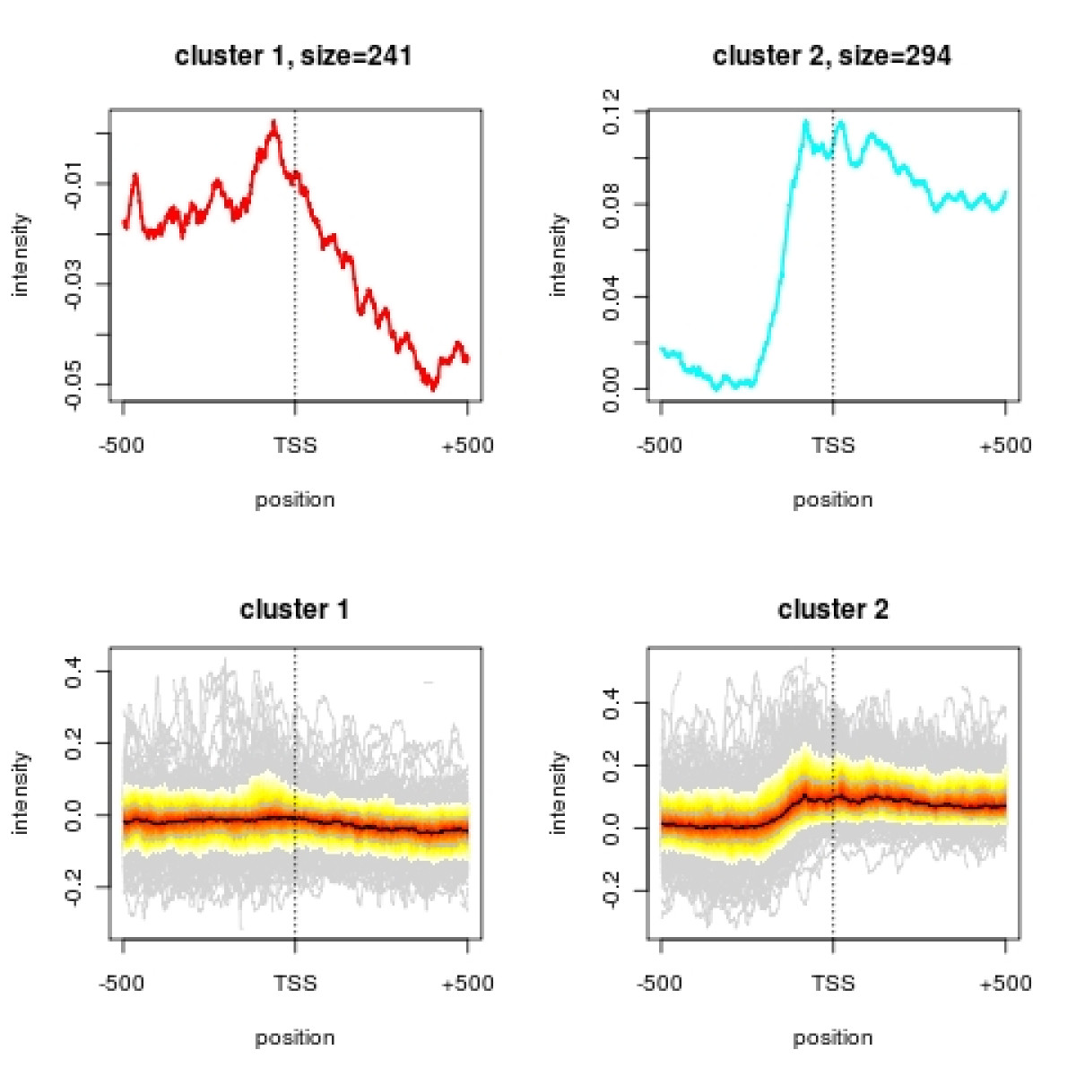 https://static-content.springer.com/image/art%3A10.1186%2F1471-2105-11-194/MediaObjects/12859_2009_Article_3651_Fig3_HTML.jpg