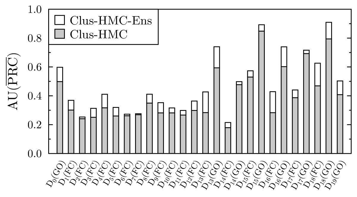 https://static-content.springer.com/image/art%3A10.1186%2F1471-2105-11-2/MediaObjects/12859_2009_Article_3459_Fig3_HTML.jpg
