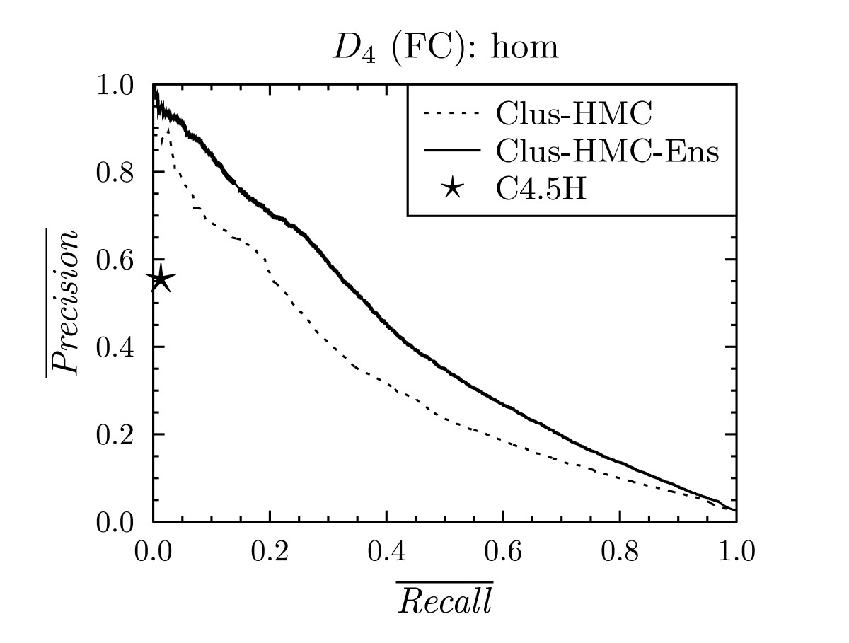 https://static-content.springer.com/image/art%3A10.1186%2F1471-2105-11-2/MediaObjects/12859_2009_Article_3459_Fig4_HTML.jpg