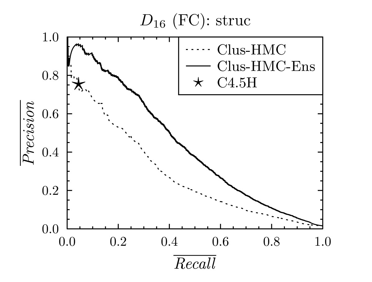 https://static-content.springer.com/image/art%3A10.1186%2F1471-2105-11-2/MediaObjects/12859_2009_Article_3459_Fig5_HTML.jpg