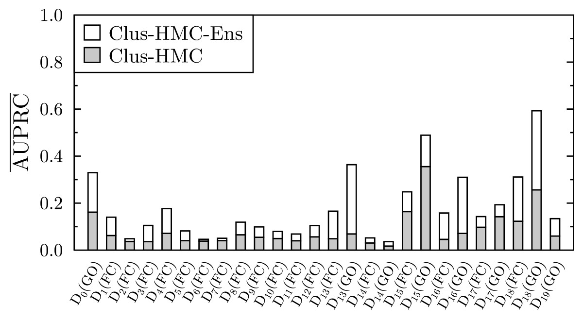 https://static-content.springer.com/image/art%3A10.1186%2F1471-2105-11-2/MediaObjects/12859_2009_Article_3459_Fig7_HTML.jpg