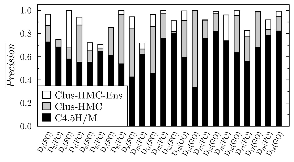 https://static-content.springer.com/image/art%3A10.1186%2F1471-2105-11-2/MediaObjects/12859_2009_Article_3459_Fig8_HTML.jpg