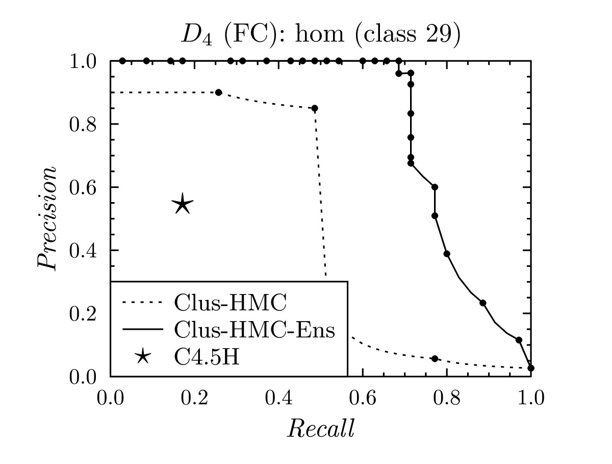 https://static-content.springer.com/image/art%3A10.1186%2F1471-2105-11-2/MediaObjects/12859_2009_Article_3459_Fig9_HTML.jpg